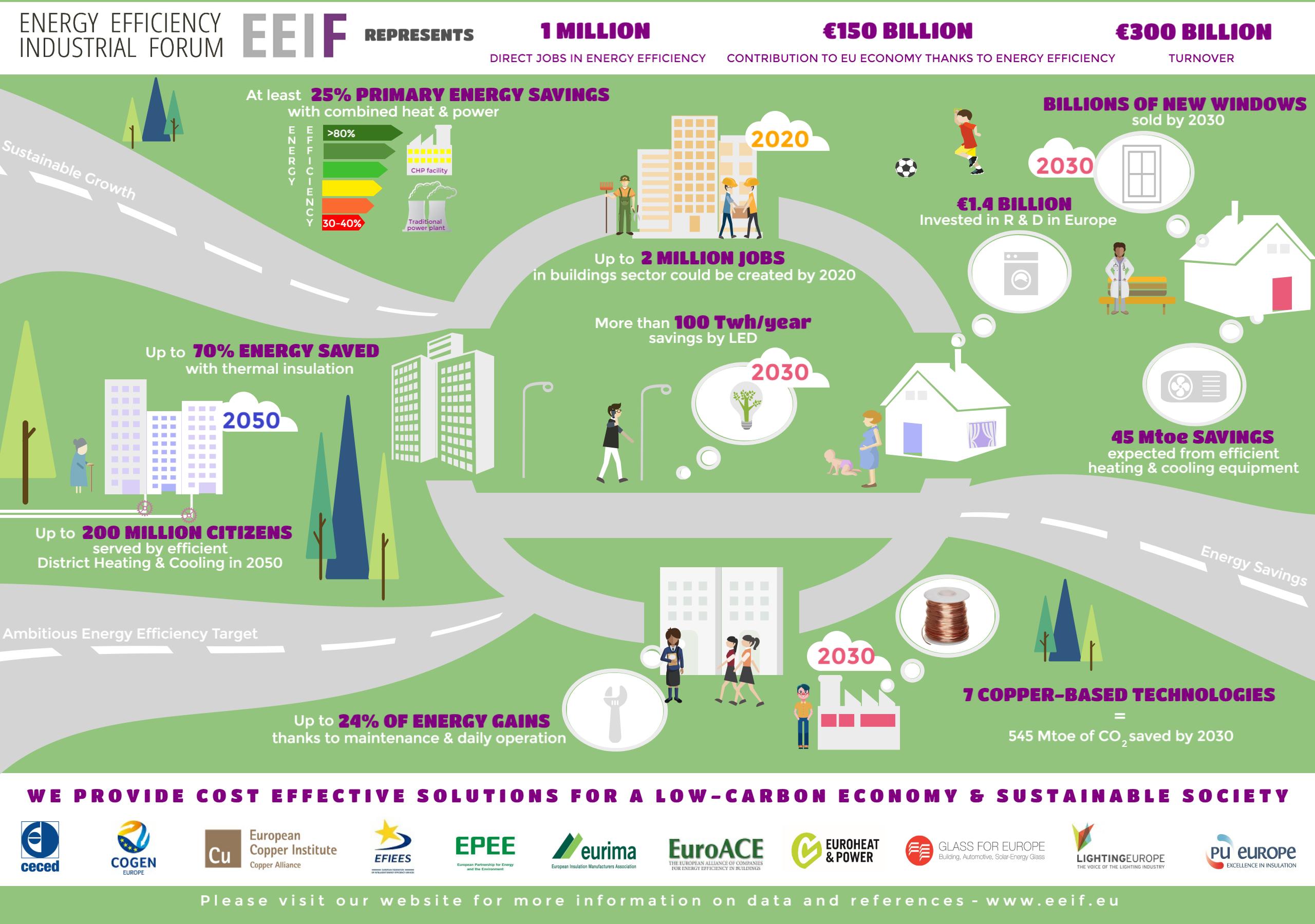 2016_10_28-eeif-infographics-final-version